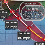 Hurricanes, C-Stores & Our Cone of Uncertainty